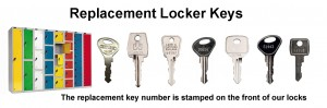 Replacement Locker Keys Banner